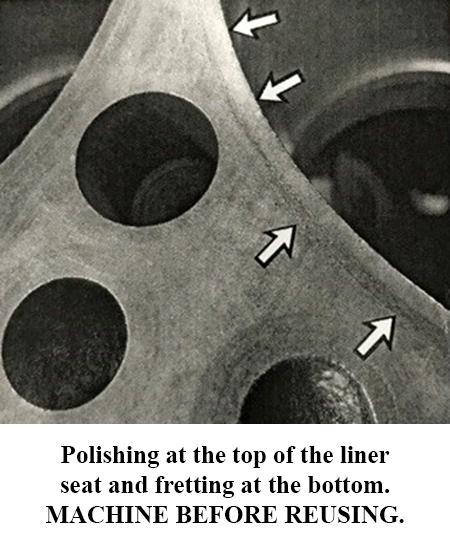 Fixing A Head Gasket | 10-4 Magazine